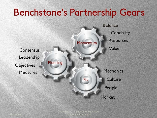 Partnership Gears